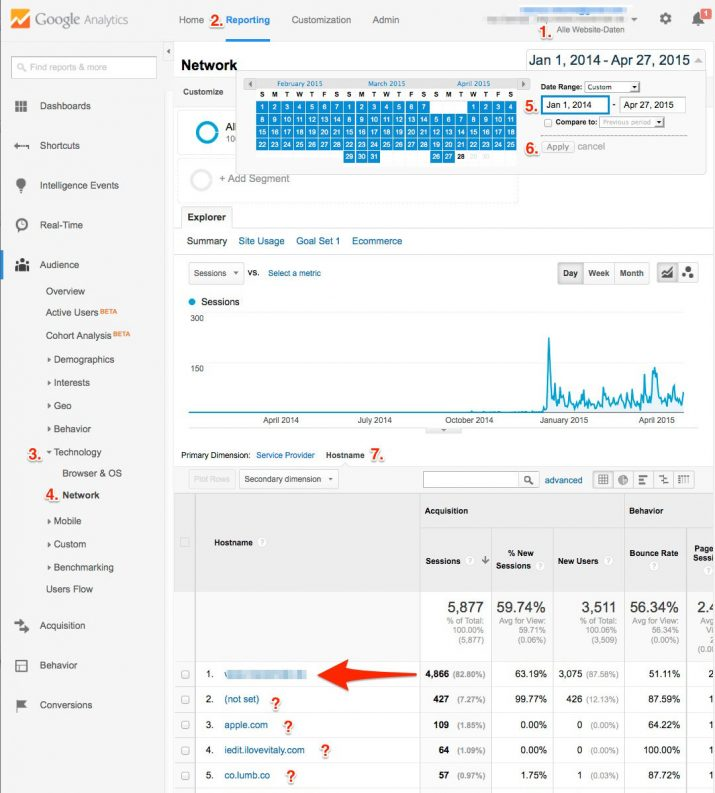 Eigene Hostnamen in Google Analytics rausfinden