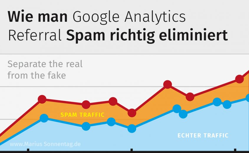 Wie Du in Google Analytics Fake-Traffic & Referral Spam filterst